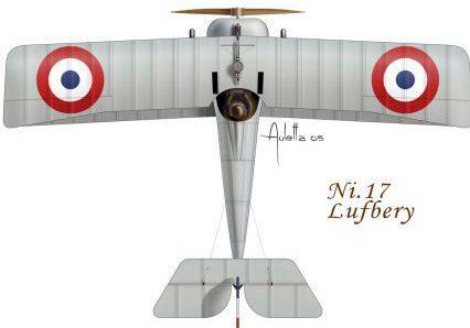 Lufbery Aerodrome 2019 – Nassau County's RC Airplane Aerodrome